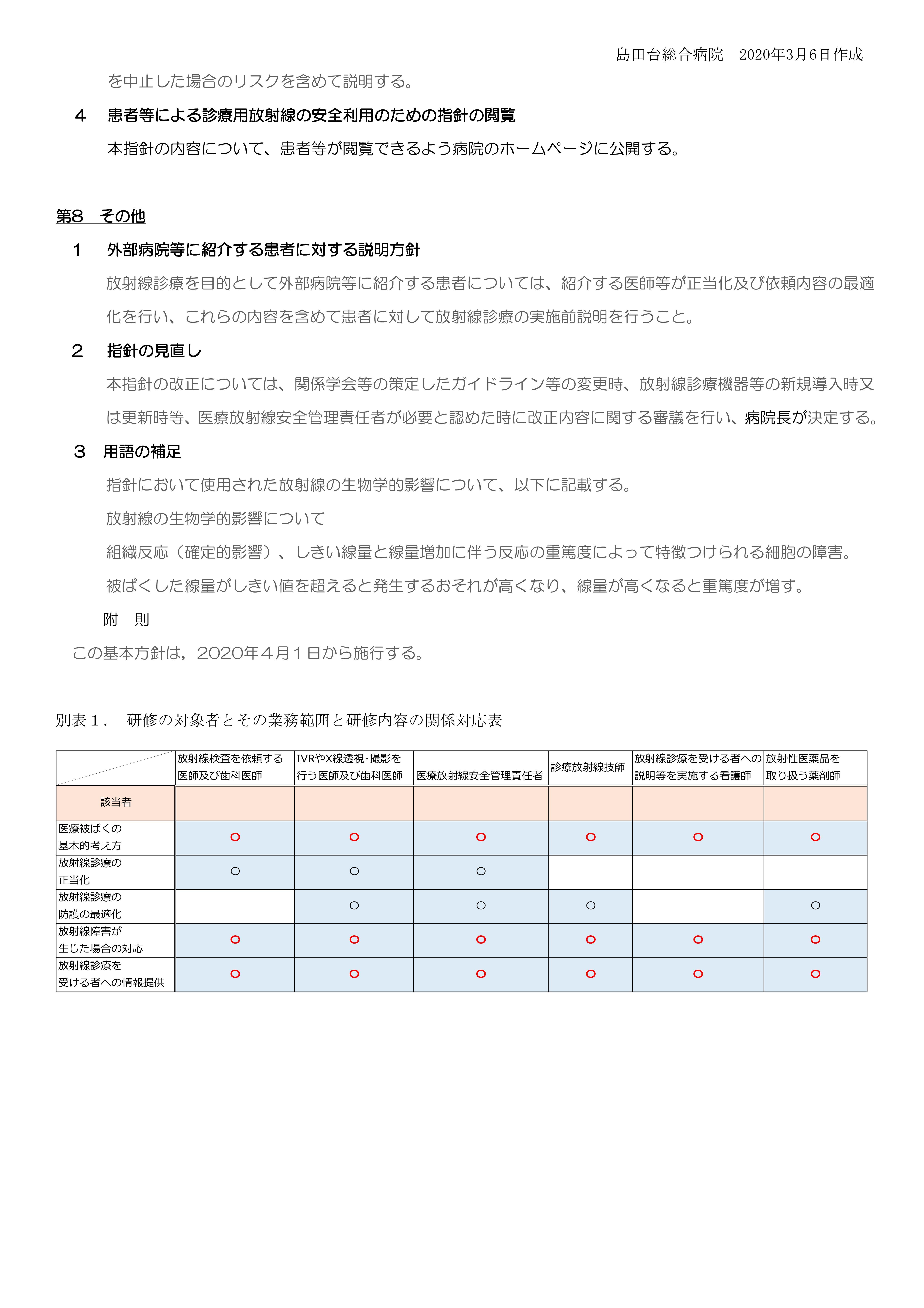 医療放射線安全管理に関する指針-04