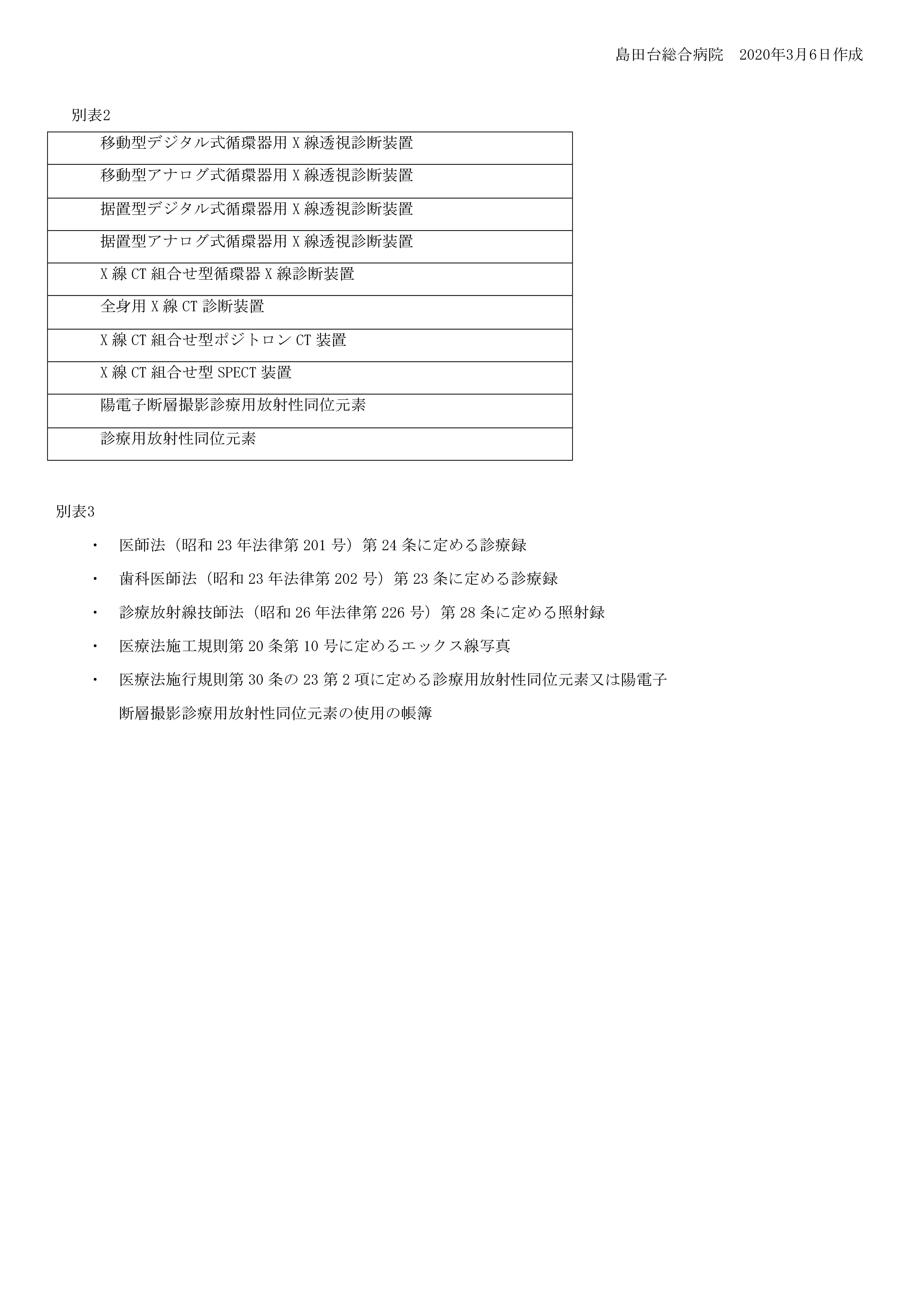 医療放射線安全管理に関する指針-05